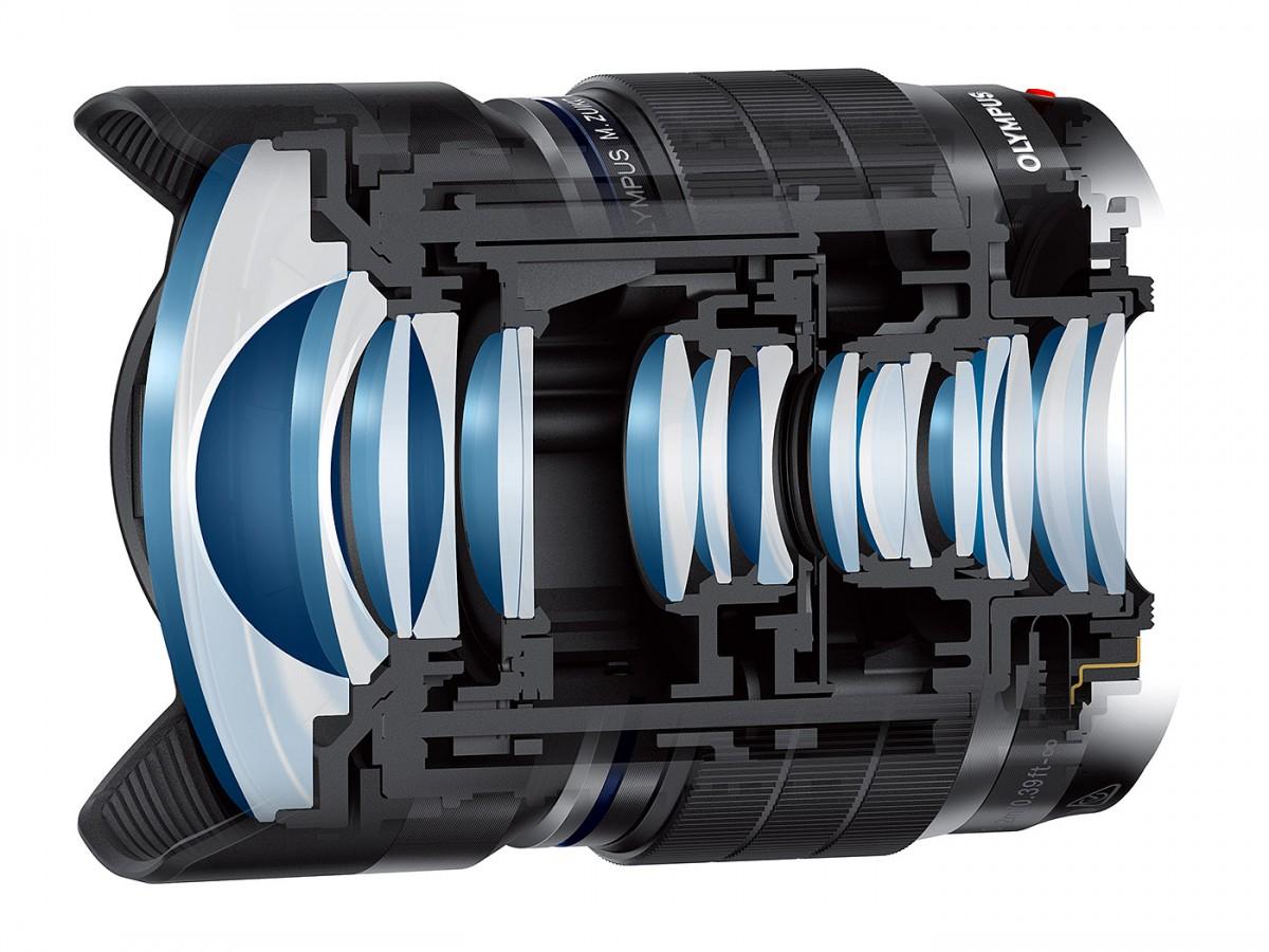 Olympus M.Zuiko Digital ED 8 mm f/1,8 Fisheye Pro