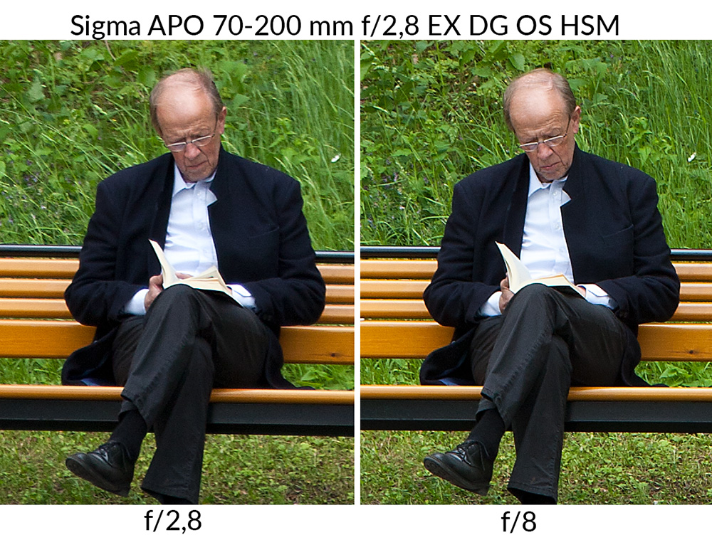 Sigma APO 70-200/2.8 EX DG OS HSM full frame review Sigma 70-200/2,8 fullformat test