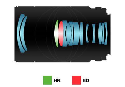 Samyang 100mm F2.8 Macro optisk konstruktion HR lins & ED glas