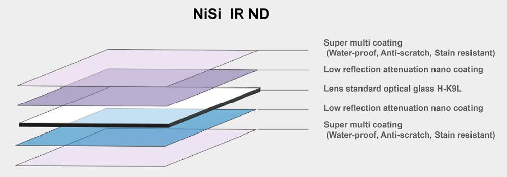 NiSi filter flerlagers antireflexbehandling, IR-coating och Nano-coating