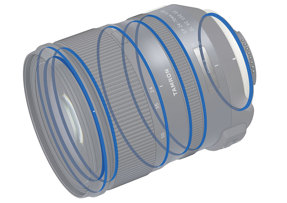 Tamron 24-70mm f/2.8 Di VC USD G2 väderskydd med gummipackningar